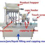 High Precision Honey Filling Machine For 500ml / 1000ml Glass Or Plastic Bottle